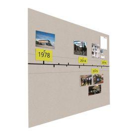 XXL-Design-Pinnwand - Zeitleiste - 90x120cm groß und aus Kork-Bulletin für Pins