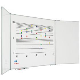 Aufklappbares Whiteboard - Emaille - 100x200 cm - 5 Seiten