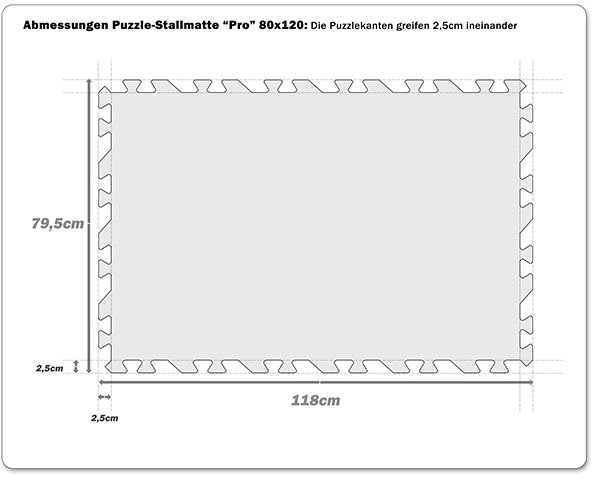 Puzzle-Gummimatte für den Pferdestall - Abmessungen